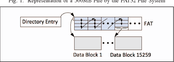 TEFS: A flash file system for use on memory constrained devices