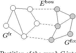Figure 1 for On the optimality of tree-reweighted max-product message-passing