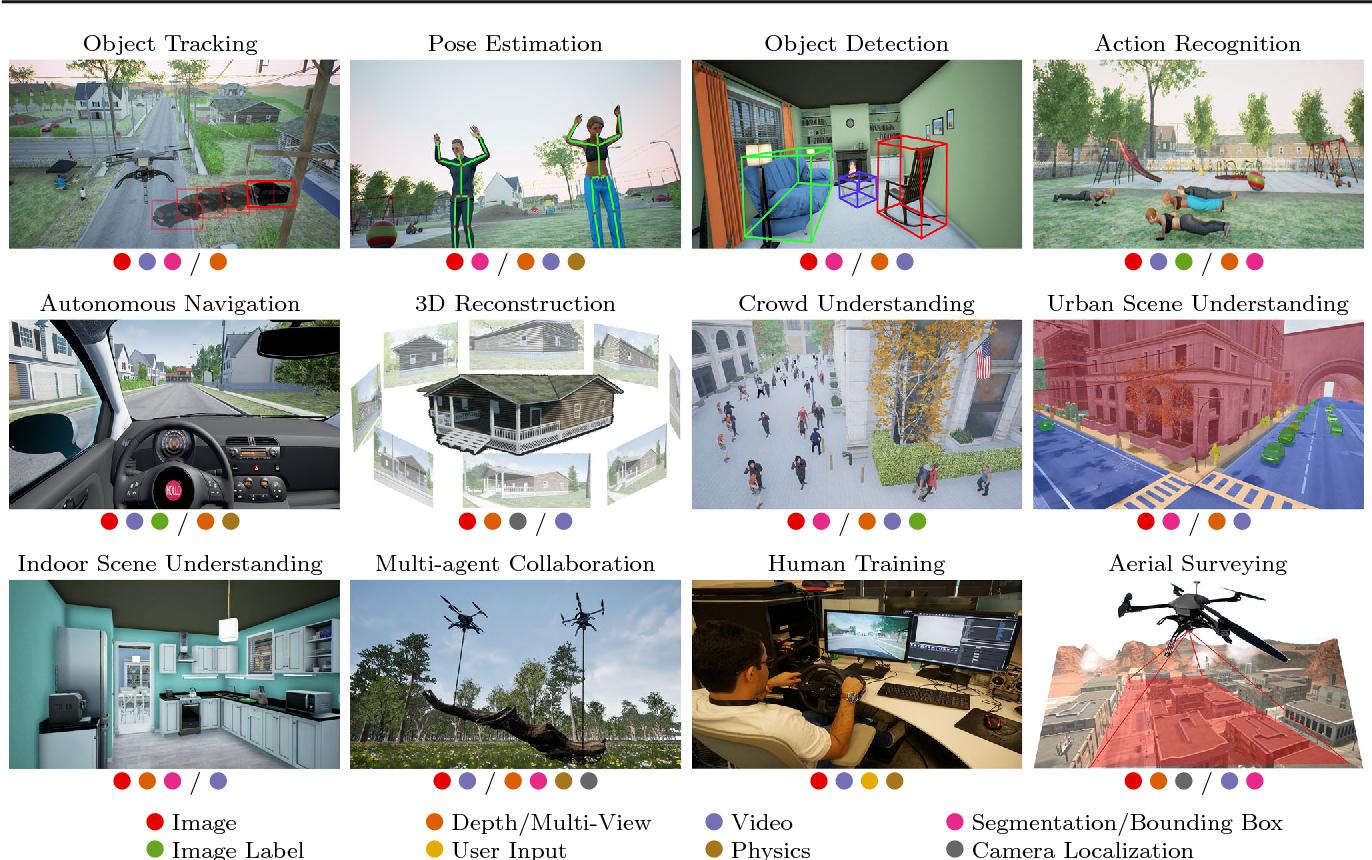 Figure 1 for Sim4CV: A Photo-Realistic Simulator for Computer Vision Applications