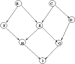 Figure 3 for A Scheme for Approximating Probabilistic Inference