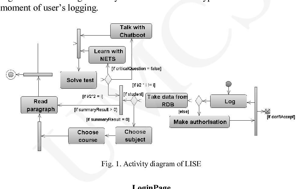 PDF] Intelligent Tutorial System - Semantic Scholar