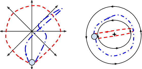 Figure 1 for Online Monotone Games