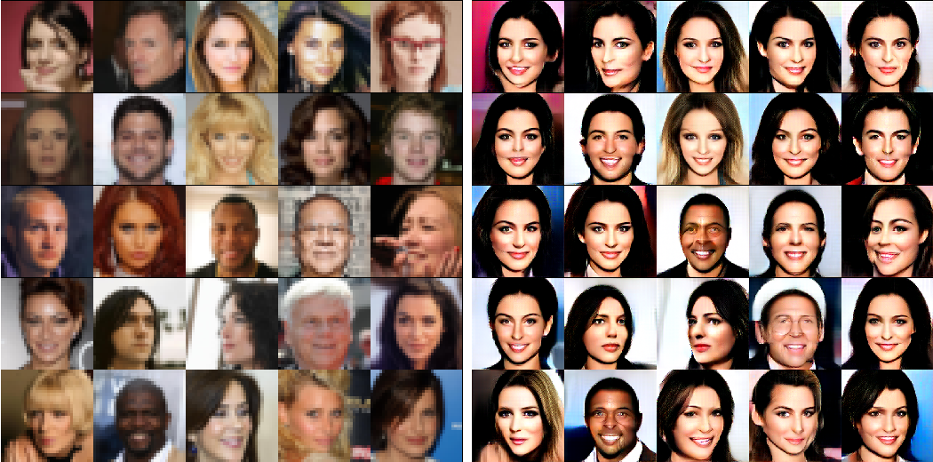 Figure 4 for Analyzing and Improving Generative Adversarial Training for Generative Modeling and Out-of-Distribution Detection