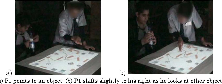 Figure 3. (a) P1 points to an object. (b) P1 shifts slightly to his right as he looks at other objects on the