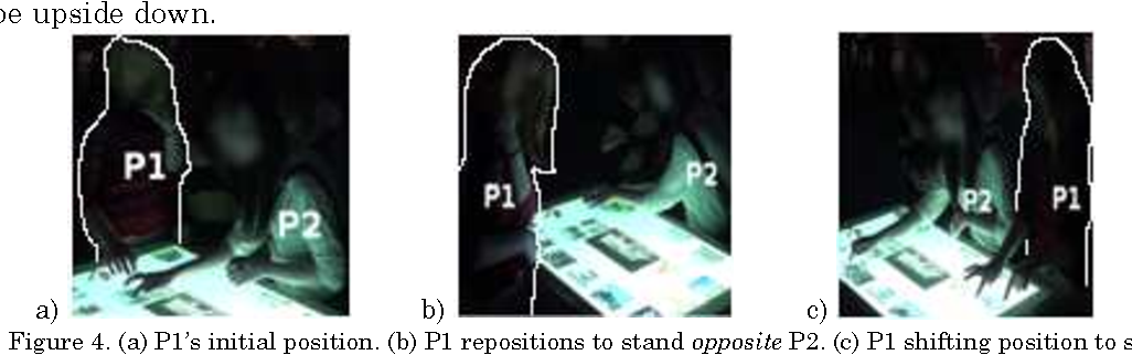 Figure 4. (a) P1's initial position. (b) P1 repositions to stand opposite P2. (c) P1 shifting position to stand next to P2.