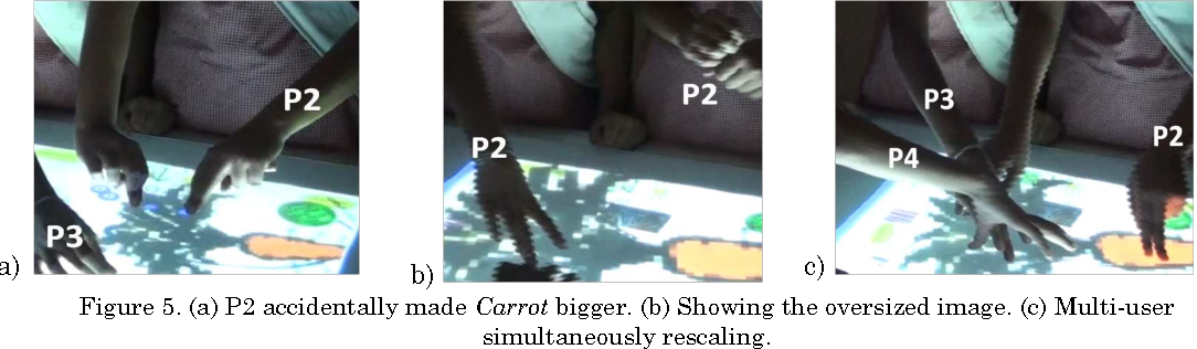Figure 5. (a) P2 accidentally made Carrot bigger. (b) Showing the oversized image. (c) Multi-user simultaneously rescaling.