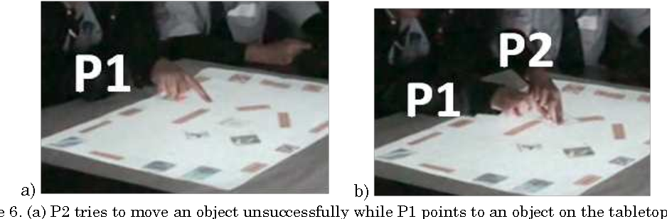 Figure 6. (a) P2 tries to move an object unsuccessfully while P1 points to an object on the tabletop (b) P1 and P2 moving the same object together towards the centre of the tabletop.