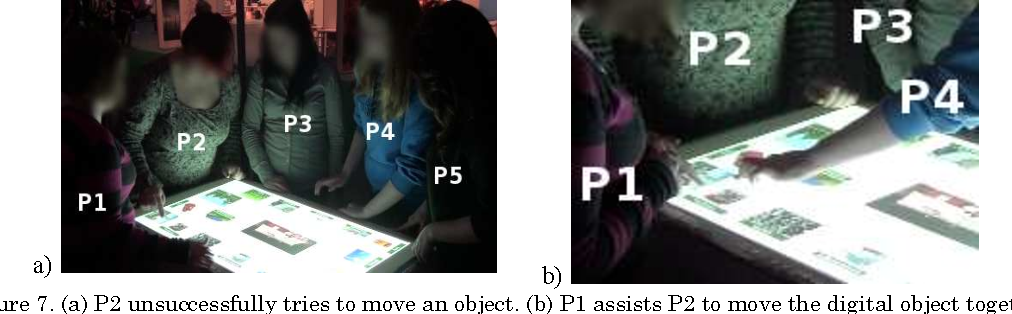 Figure 7. (a) P2 unsuccessfully tries to move an object. (b) P1 assists P2 to move the digital object together.