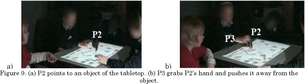 Figure 9. (a) P2 points to an object of the tabletop. (b) P3 grabs P2's hand and pushes it away from the object.