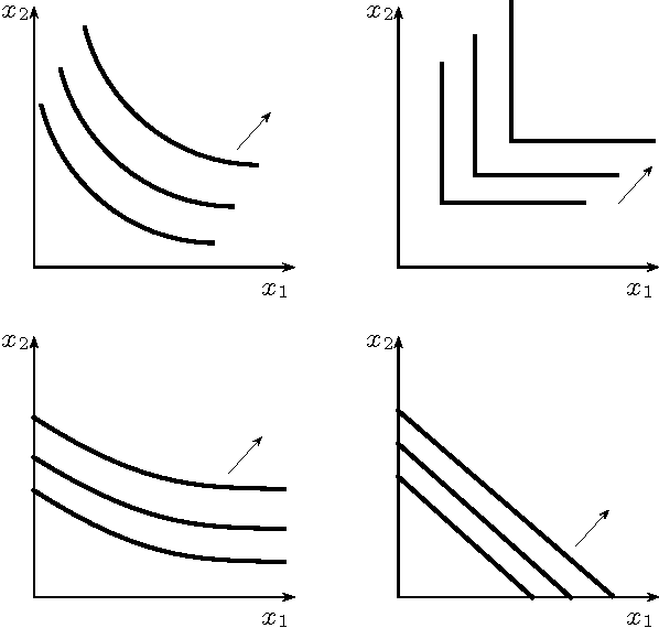 Figure 21 From Lecture Notes On Microeconomics Semantic Scholar