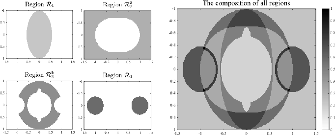 Figure 3 for A Geometric Analysis of Phase Retrieval