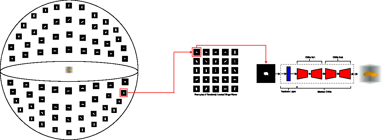 Figure 1 for 3D Reconstruction of Simple Objects from A Single View Silhouette Image