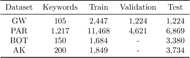 Figure 2 for Learning Graph Edit Distance by Graph Neural Networks