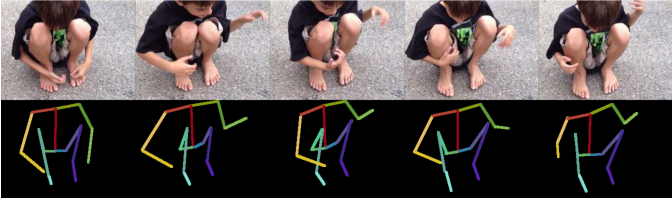 Figure 3 for Towards Automatic Screening of Typical and Atypical Behaviors in Children With Autism