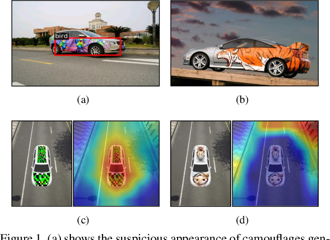 Figure 1 for Dual Attention Suppression Attack: Generate Adversarial Camouflage in Physical World