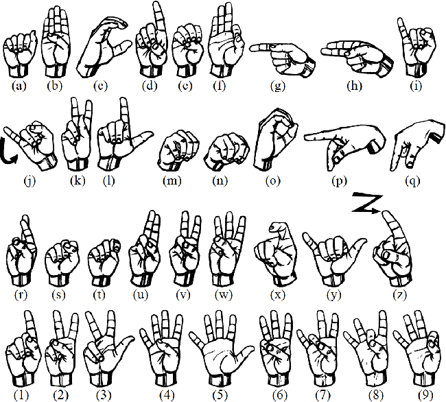 Figure 1 for Real-time Sign Language Fingerspelling Recognition using Convolutional Neural Networks from Depth map