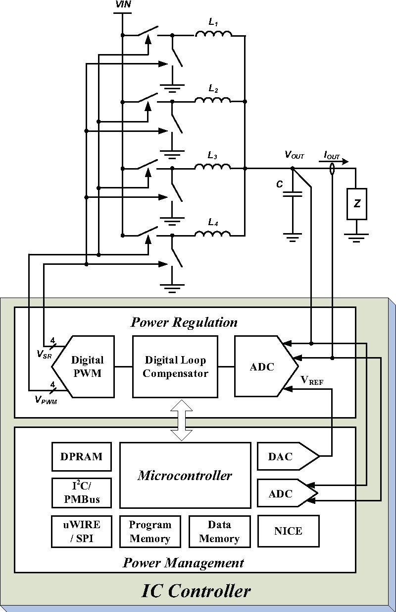 Figure 28 From Advanced Pulse Width Modulation Controller Ics For Pwm Ic Buck Dc Converters Semantic Scholar