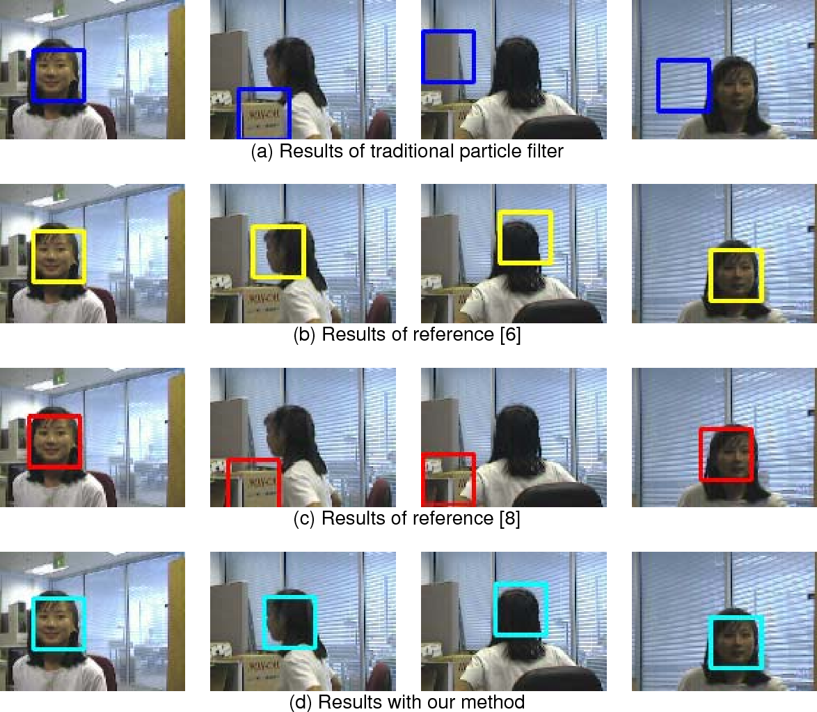 PDF] Face Tracking Based on Particle Filter with Multi-feature