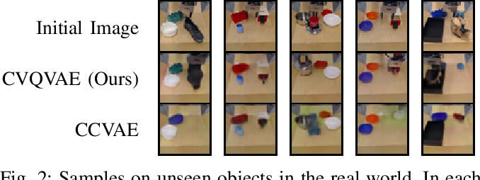 Figure 3 for What Can I Do Here? Learning New Skills by Imagining Visual Affordances