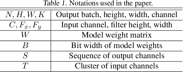 Figure 2 for Improving Efficiency in Neural Network Accelerator Using Operands Hamming Distance optimization