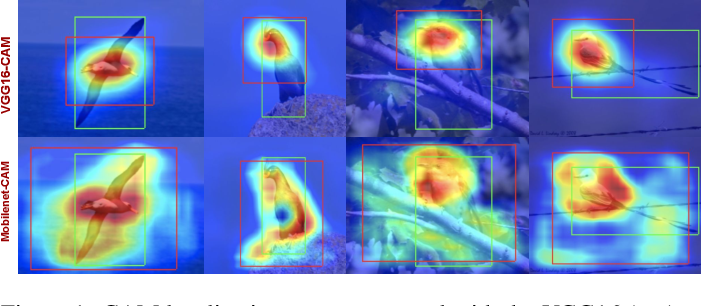 Figure 1 for MinMaxCAM: Improving object coverage for CAM-basedWeakly Supervised Object Localization