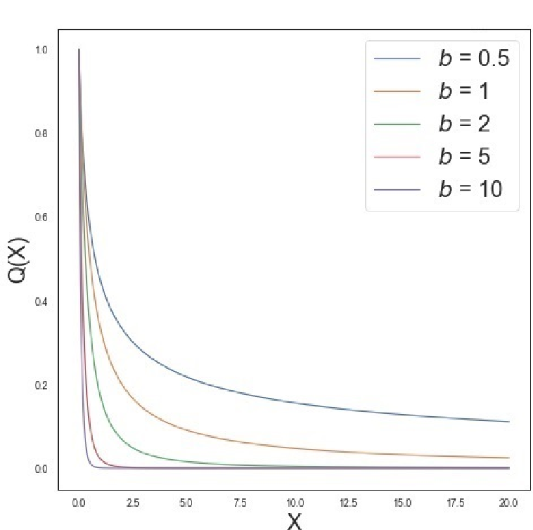 Figure 1 for Visualizing the Finer Cluster Structure of Large-Scale and High-Dimensional Data