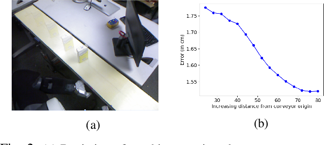 Figure 2 for Provably Constant-Time Planning and Re-planning for Real-time Grasping Objects off a Conveyor