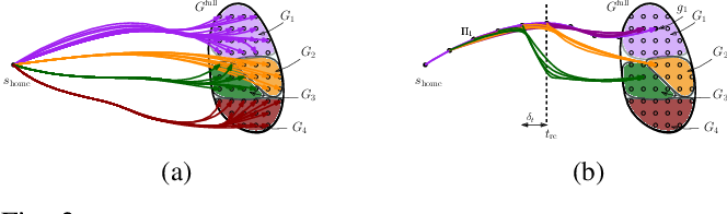 Figure 3 for Provably Constant-Time Planning and Re-planning for Real-time Grasping Objects off a Conveyor