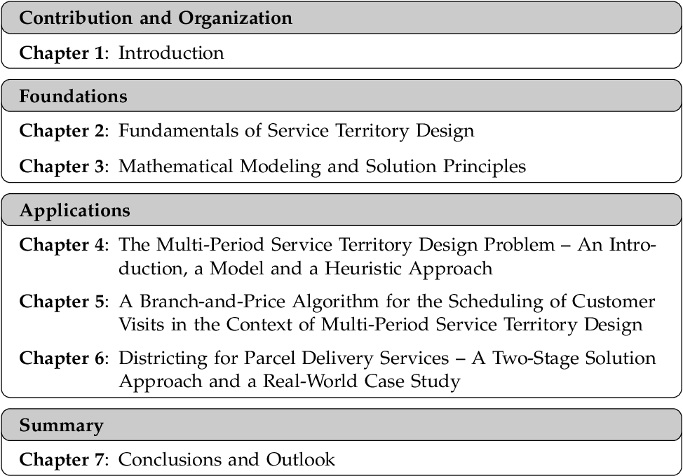 PDF] Recent Mathematical Approaches to Service Territory