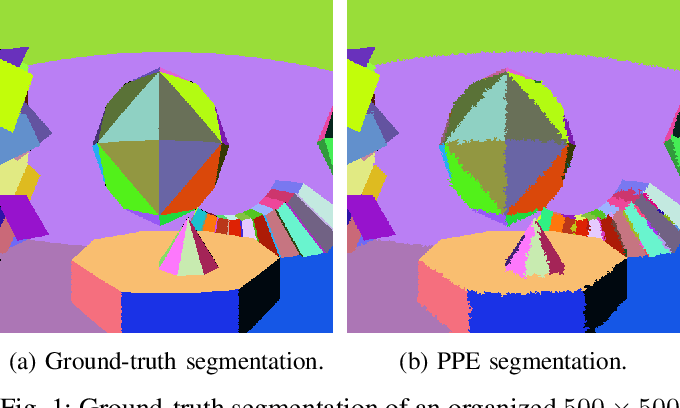 Figure 1 for A Maximum Likelihood Approach to Extract Finite Planes from 3-D Laser Scans