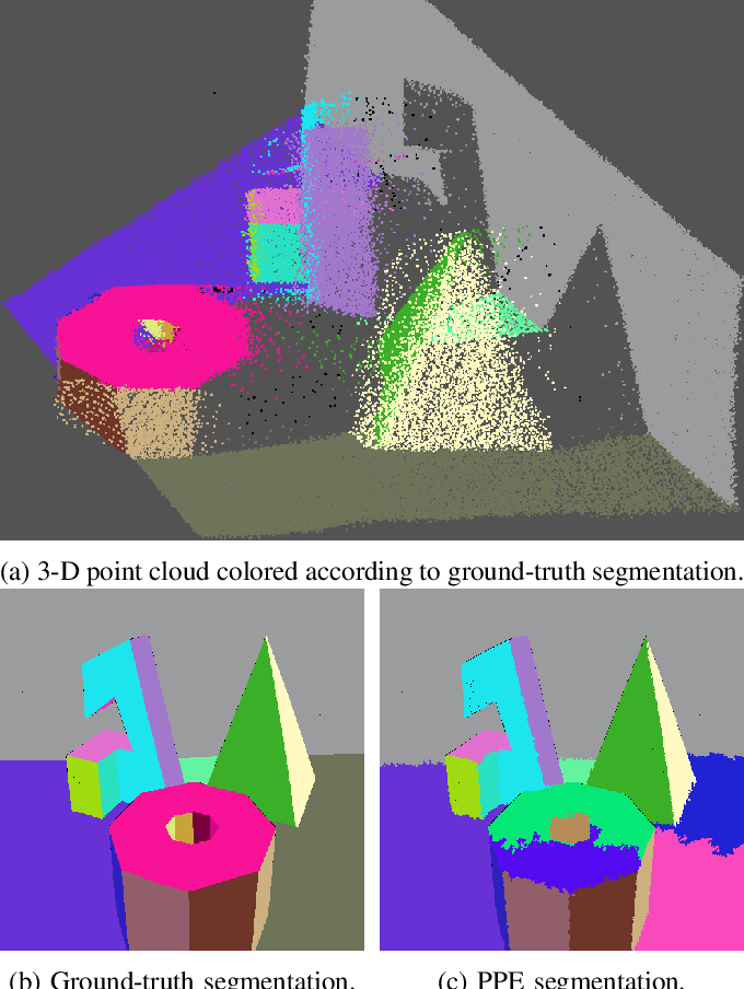 Figure 2 for A Maximum Likelihood Approach to Extract Finite Planes from 3-D Laser Scans