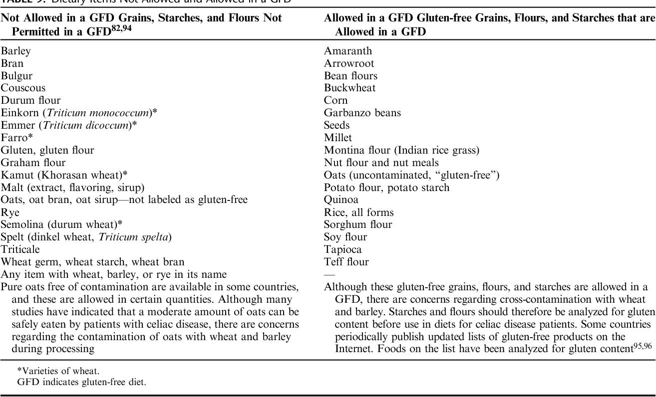 World Gastroenterology Organisation Global Guidelines