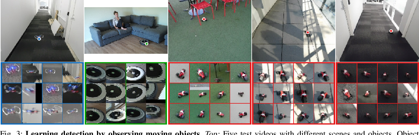 Figure 3 for Towards Object Detection from Motion
