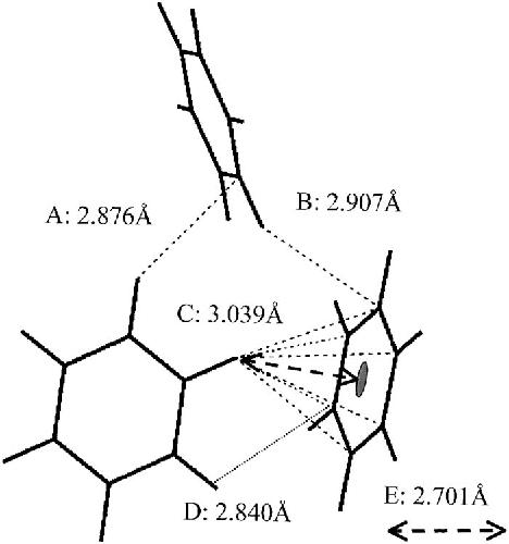 B2 Energy Diagram