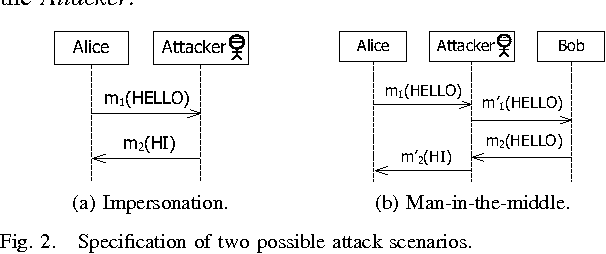 Designing Sequence Diagram Models For Robustness To Attacks