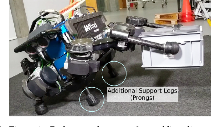 Figure 1 for Optimisation of Body-ground Contact for Augmenting Whole-Body Loco-manipulation of Quadruped Robots