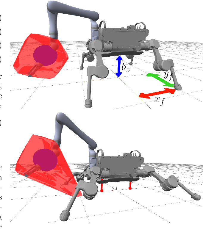 Figure 3 for Optimisation of Body-ground Contact for Augmenting Whole-Body Loco-manipulation of Quadruped Robots