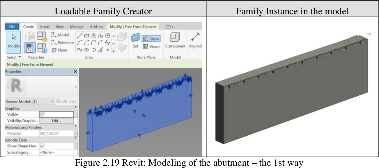 PDF] Model Exchange between Revit and Allplan using IFC: a Case