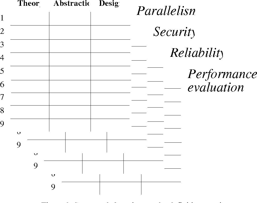 pdf essays on computer science education   semantic scholar figure