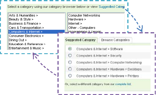 Figure 1 from Automatically Grouping Questions in Yahoo! Answers
