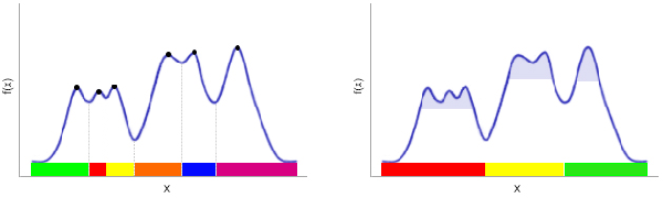 Figure 1 for Quickshift++: Provably Good Initializations for Sample-Based Mean Shift