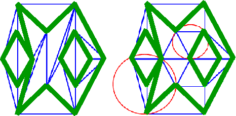 Figure 2 from Hierarchical Delaunay Triangulation for