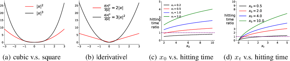 Figure 1 for Beyond Prioritized Replay: Sampling States in Model-Based RL via Simulated Priorities