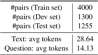 Figure 2 for Cross-Lingual Training for Automatic Question Generation