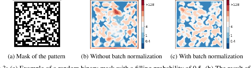 Figure 3 for Loss Surface Sightseeing by Multi-Point Optimization