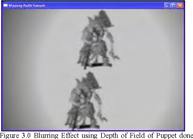 Figure 3 from Wayang kulit: Digital puppetry character