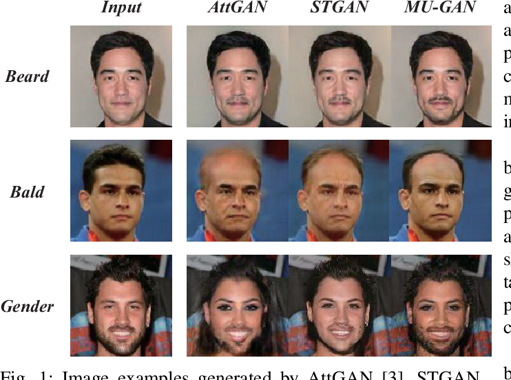 Figure 1 for MU-GAN: Facial Attribute Editing based on Multi-attention Mechanism