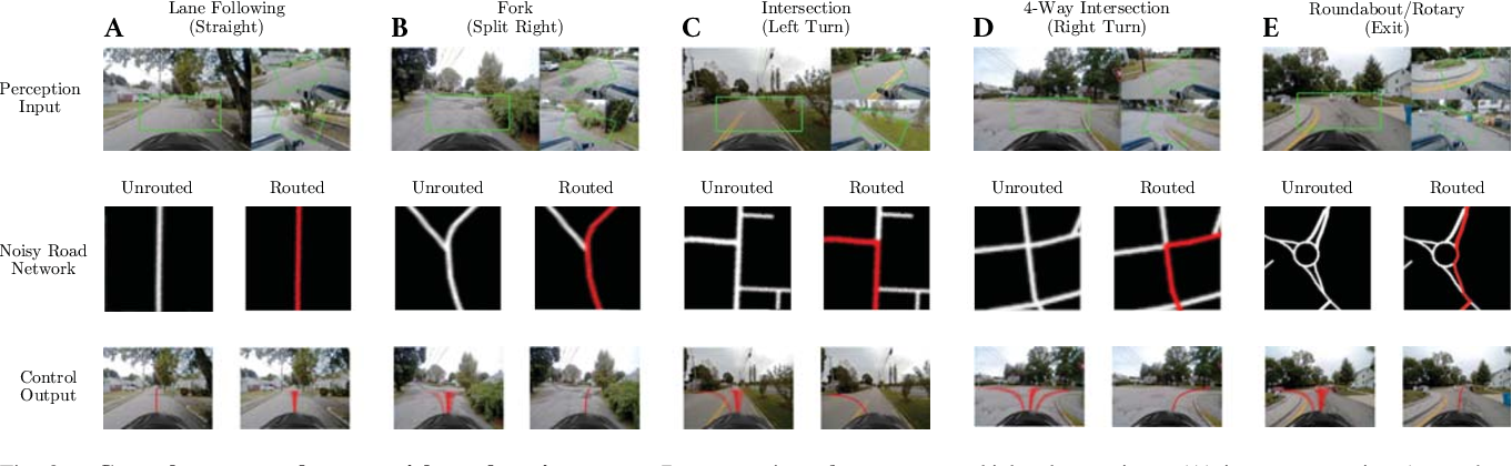 Figure 3 for Variational End-to-End Navigation and Localization