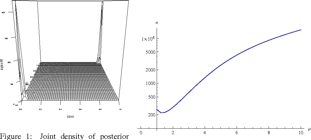 Figure 1 for Model Selection for Degree-corrected Block Models