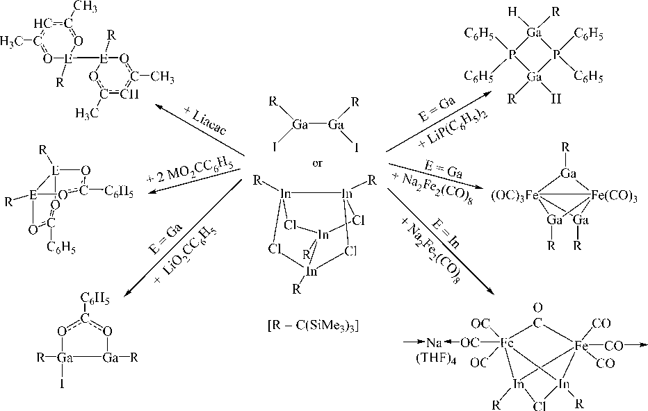 Tetrahedral Homonuclear Organoelement Clusters And Subhalides Of